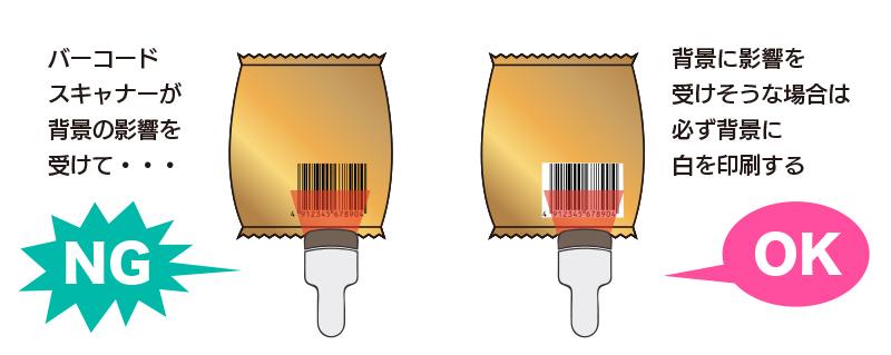 商品パッケージにバーコードを印刷するときの注意点
